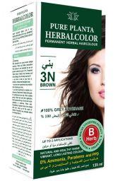 Cosmetics Distributors and Wholesalers Worldwide